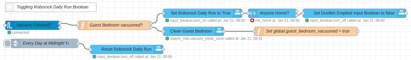 Toggling Roborock Daily Run Boolean